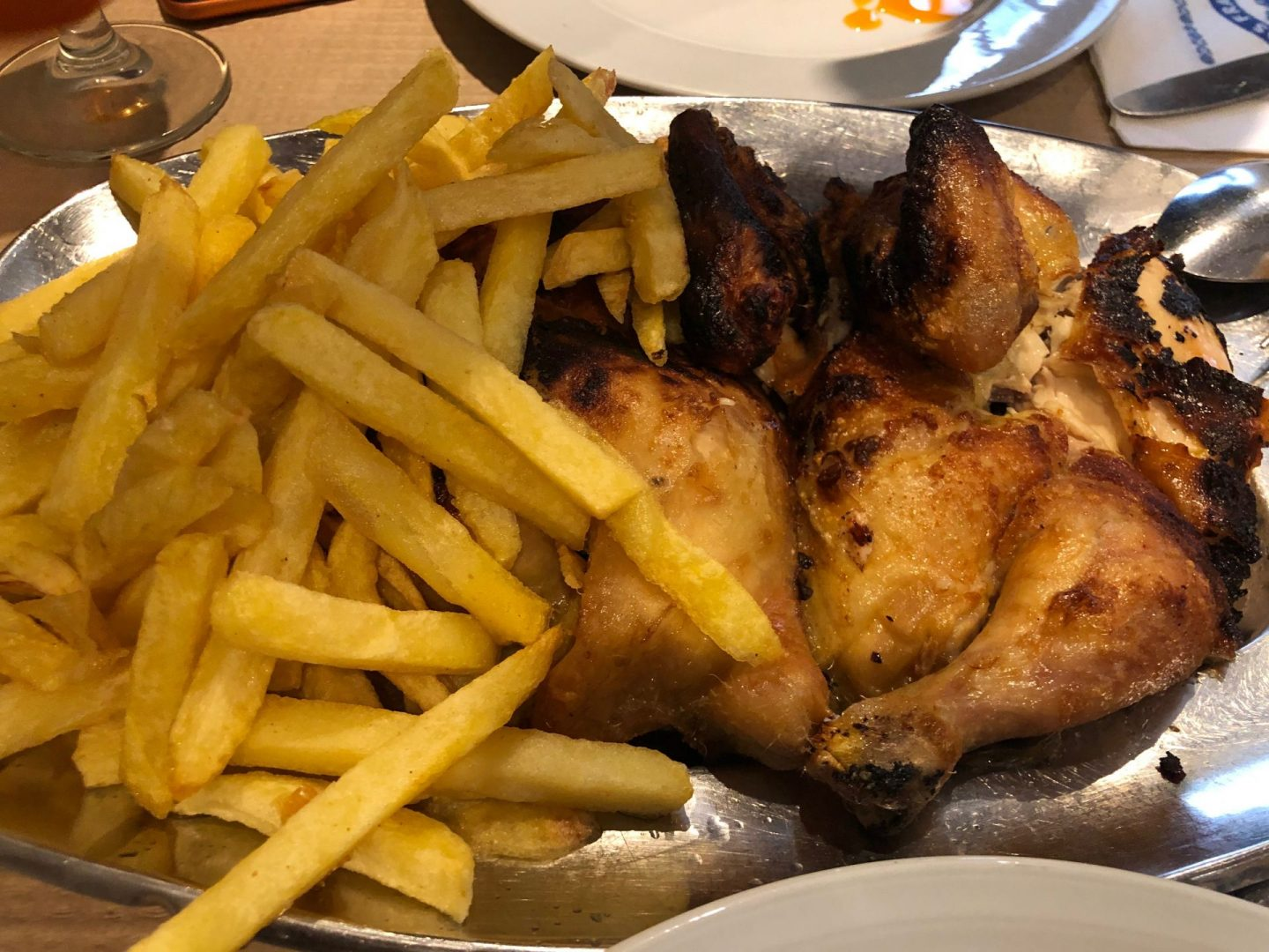 Roast chicken and fries on plate